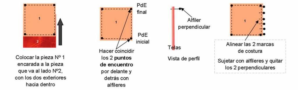 Alinear telas Piezing5